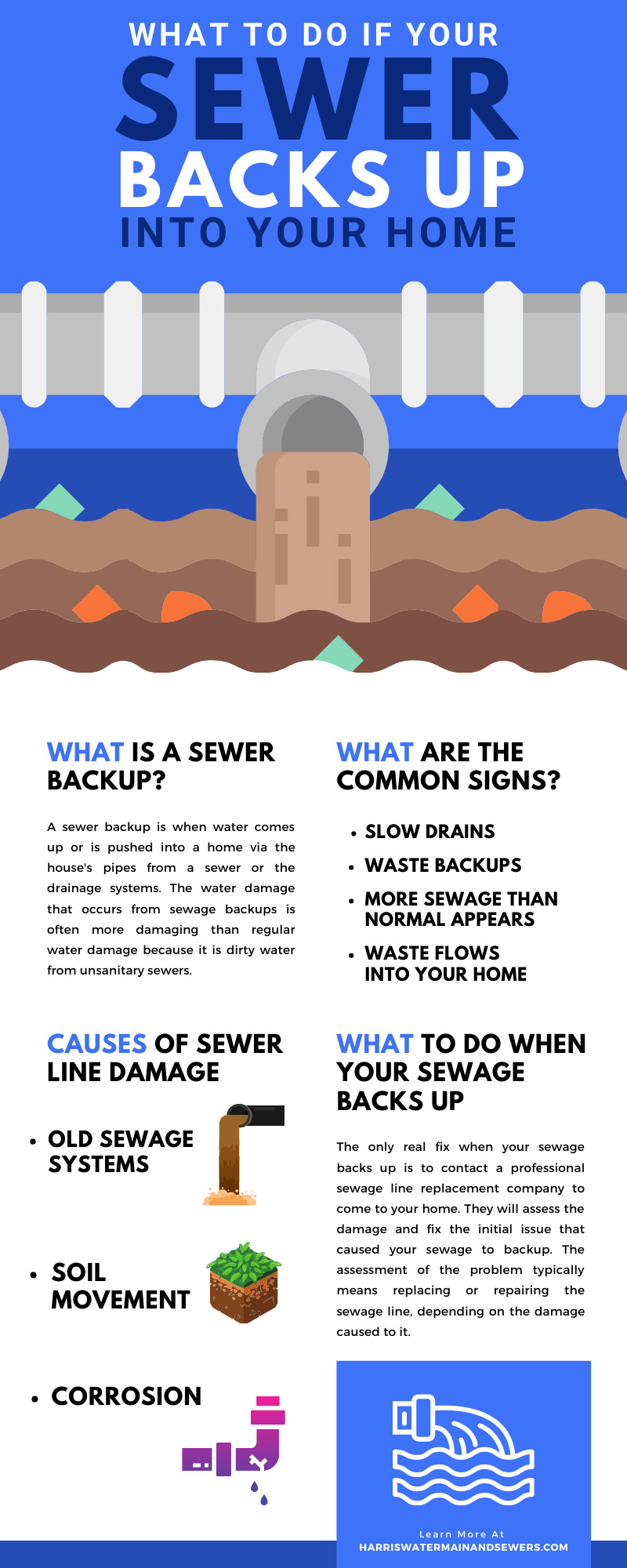What To Do If Your Sewer Backs Up Into Your Home