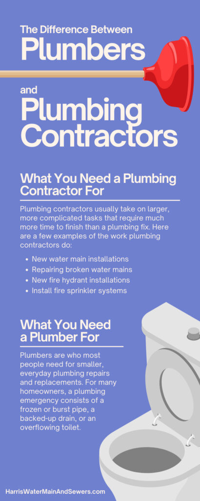 The Difference Between Plumbers and Plumbing Contractors